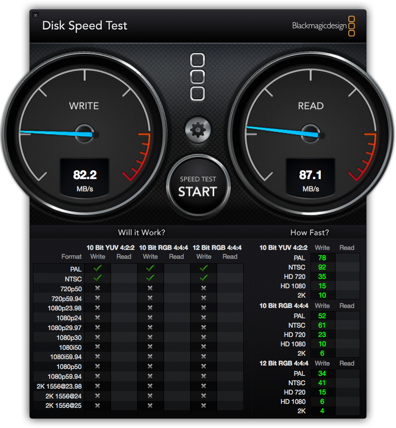 Thecus N2310 Speed Test